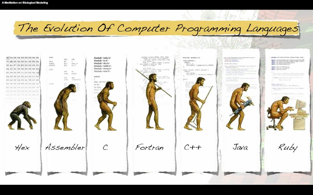 Sự phát triển của các ngôn ngữ lập trình
