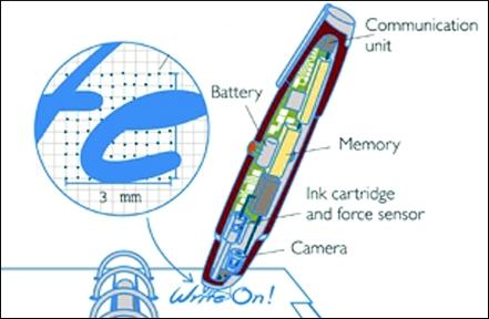 Pen-based computing